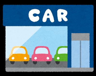 値引きが渋い時は販売店の展示車や中古車店の新古車