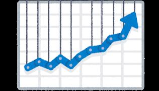 最新総額の相場・平均と推移