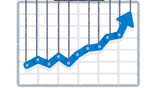 最新 新型ハイブリッド 相場・平均と推移
