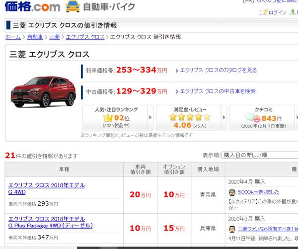 価格com(価格コム)