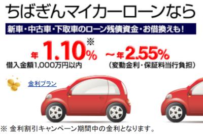 買い方 新車ローン 安い